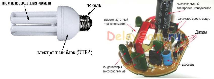 Из чего состоит энергосберегающая лампа